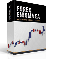 Forex Enigma EA – automated Forex trading software