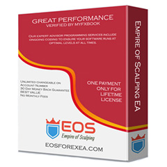 EOS Forex EA – automated Forex trading software