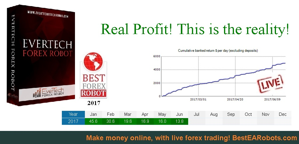 Ever Tech Forex Robot
