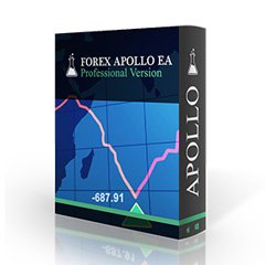 Forex Apollo EA – reliable Forex trading software