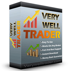 Very Well Trader – very profitable automated Forex trading EA